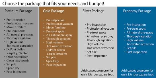 Image Result For Cost Of Carpet Per Square Foot